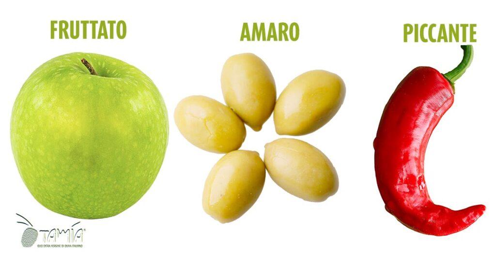 caratteristiche olio di oliva